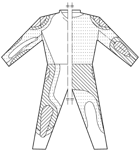 the-european-motorcycle-clothing-standards-page